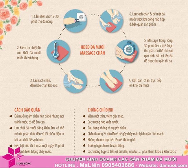 Cách bảo quản hộp massage chân đá muối khi không sử dụng vào dịp Tết_2