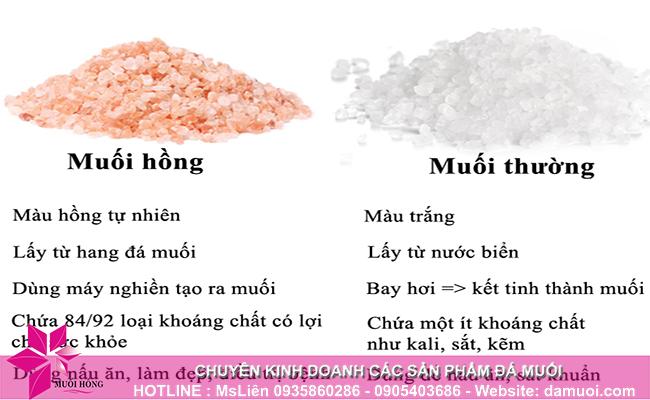 Khám phá tác dụng làm đẹp, chữa bệnh từ muối hồng Himalaya 1